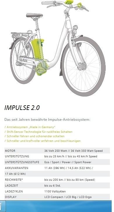 Impulse Motoren