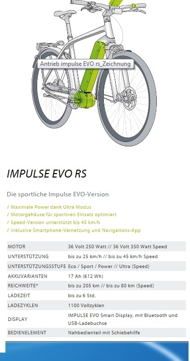 Impulse Motoren