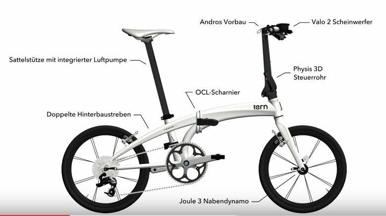 Tern Falträder - die Technologie im Überblick