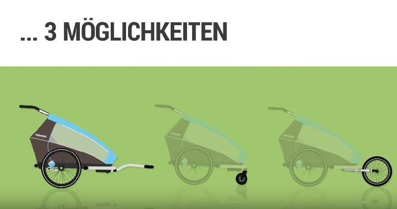 Film: Croozer - Fahrradanhänger, Buggy & Jogger